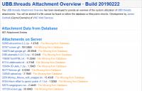 UBB.threads Attachment Overview
